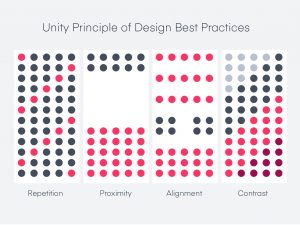 design principle unity bekantan knows bekantan creative branding design communication visual creative agency advertising jakarta indonesia